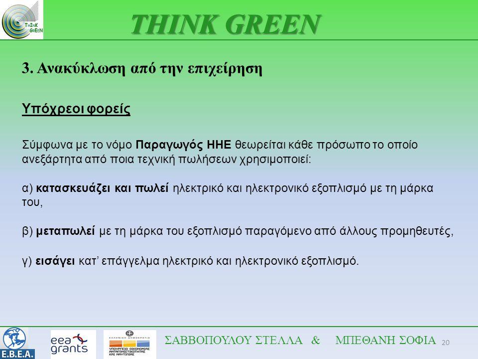 20 THINK GREEN ΣΑΒΒΟΠΟΥΛΟΥ ΣΤΕΛΛΑ & ΜΠΕΘΑΝΗ ΣΟΦΙΑ 3. Ανακύκλωση από την επιχείρηση Υπόχρεοι φορείς Σύμφωνα με το νόμο Παραγωγός ΗΗΕ θεωρείται κάθε πρό