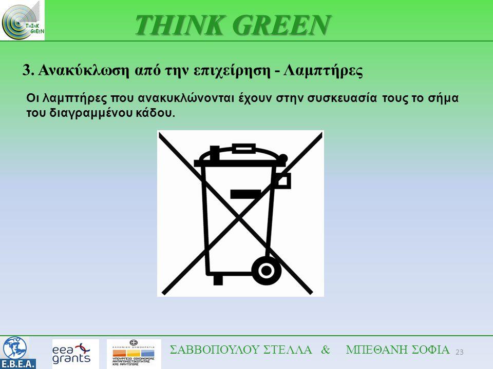23 THINK GREEN ΣΑΒΒΟΠΟΥΛΟΥ ΣΤΕΛΛΑ & ΜΠΕΘΑΝΗ ΣΟΦΙΑ 3. Ανακύκλωση από την επιχείρηση - Λαμπτήρες Οι λαμπτήρες που ανακυκλώνονται έχουν στην συσκευασία τ