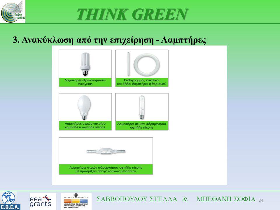 24 THINK GREEN ΣΑΒΒΟΠΟΥΛΟΥ ΣΤΕΛΛΑ & ΜΠΕΘΑΝΗ ΣΟΦΙΑ 3. Ανακύκλωση από την επιχείρηση - Λαμπτήρες