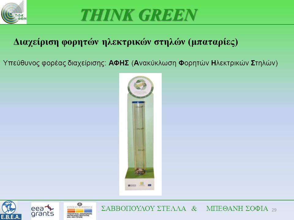 29 THINK GREEN ΣΑΒΒΟΠΟΥΛΟΥ ΣΤΕΛΛΑ & ΜΠΕΘΑΝΗ ΣΟΦΙΑ Διαχείριση φορητών ηλεκτρικών στηλών (μπαταρίες) Υπεύθυνος φορέας διαχείρισης: ΑΦΗΣ (Ανακύκλωση Φορη