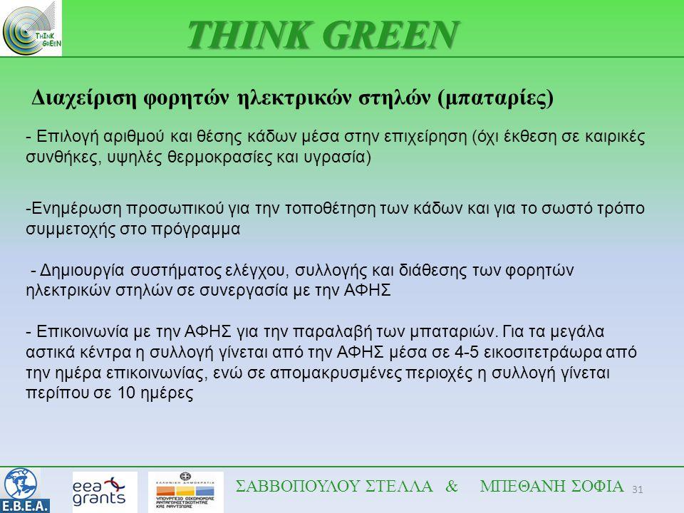31 THINK GREEN ΣΑΒΒΟΠΟΥΛΟΥ ΣΤΕΛΛΑ & ΜΠΕΘΑΝΗ ΣΟΦΙΑ Διαχείριση φορητών ηλεκτρικών στηλών (μπαταρίες) - Επιλογή αριθμού και θέσης κάδων μέσα στην επιχείρ