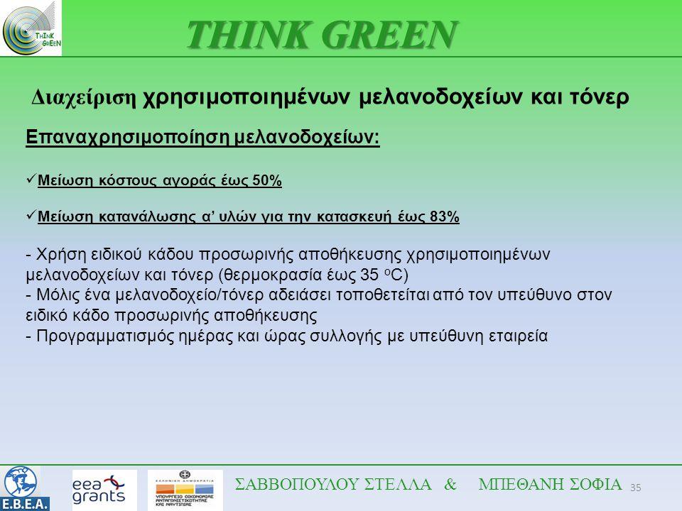 35 THINK GREEN ΣΑΒΒΟΠΟΥΛΟΥ ΣΤΕΛΛΑ & ΜΠΕΘΑΝΗ ΣΟΦΙΑ Διαχείριση χρησιμοποιημένων μελανοδοχείων και τόνερ Επαναχρησιμοποίηση μελανοδοχείων:  Μείωση κόστο