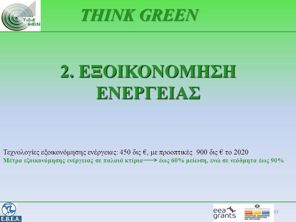 2. ΕΞΟΙΚΟΝΟΜΗΣΗ ΕΝΕΡΓΕΙΑΣ 43 Τεχνολογίες εξοικονόμησης ενέργειας: 450 δις €, με προοπτικές 900 δις € το 2020 Μέτρα εξοικονόμησης ενέργειας σε παλαιά κ