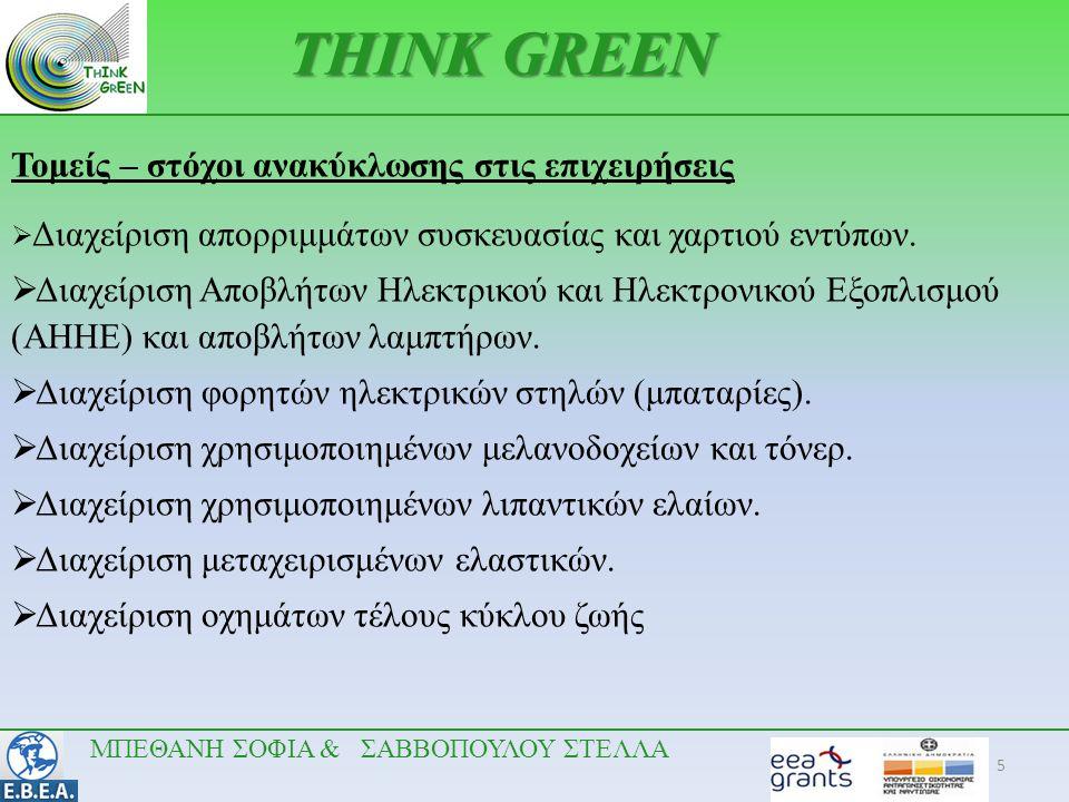 5 Τομείς – στόχοι ανακύκλωσης στις επιχειρήσεις  Διαχείριση απορριμμάτων συσκευασίας και χαρτιού εντύπων.  Διαχείριση Αποβλήτων Ηλεκτρικού και Ηλεκτ