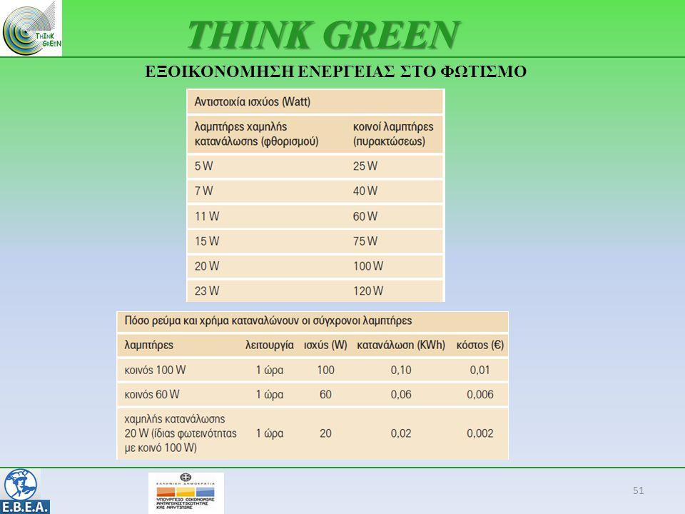51 THINK GREEN ΕΞΟΙΚΟΝΟΜΗΣΗ ΕΝΕΡΓΕΙΑΣ ΣΤΟ ΦΩΤΙΣΜΟ