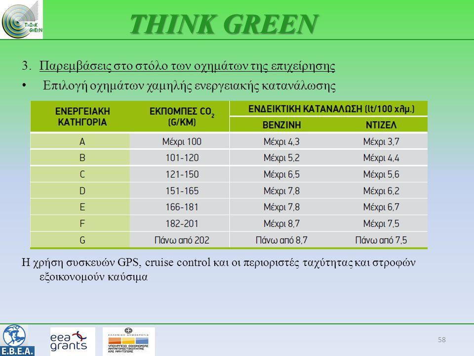 58 THINK GREEN 3. Παρεμβάσεις στο στόλο των οχημάτων της επιχείρησης • Επιλογή οχημάτων χαμηλής ενεργειακής κατανάλωσης Η χρήση συσκευών GPS, cruise c