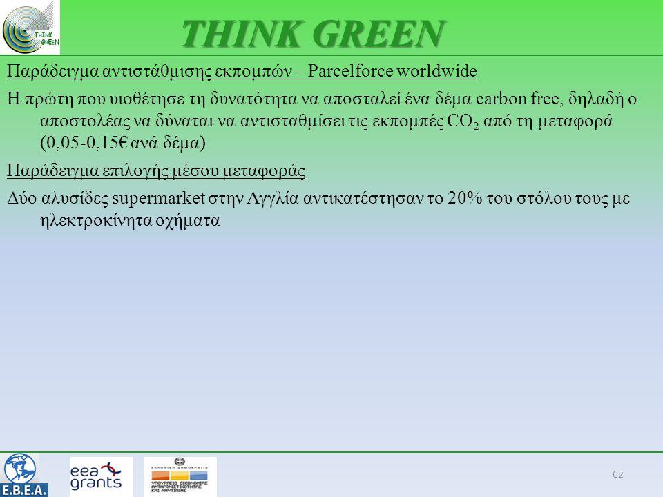 62 THINK GREEN Παράδειγμα αντιστάθμισης εκπομπών – Parcelforce worldwide Η πρώτη που υιοθέτησε τη δυνατότητα να αποσταλεί ένα δέμα carbon free, δηλαδή