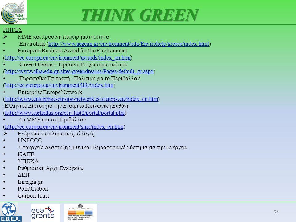 63 THINK GREEN ΠΗΓΕΣ  ΜΜΕ και πράσινη επιχειρηματικότητα • Envirohelp (http://www.aegean.gr/environment/eda/Envirohelp/greece/index.html)http://www.a