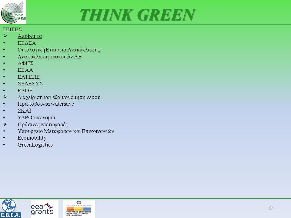 64 THINK GREEN ΠΗΓΕΣ  Απόβλητα • ΕΕΔΣΑ • Οικολογική Εταιρεία Ανακύκλωσης • Ανακύκλωση συσκευών ΑΕ • ΑΦΗΣ • ΕΕΑΑ • ΕΛΤΕΠΕ • ΣΥΔΕΣΥΣ • ΕΔΟΕ  Διαχείρισ
