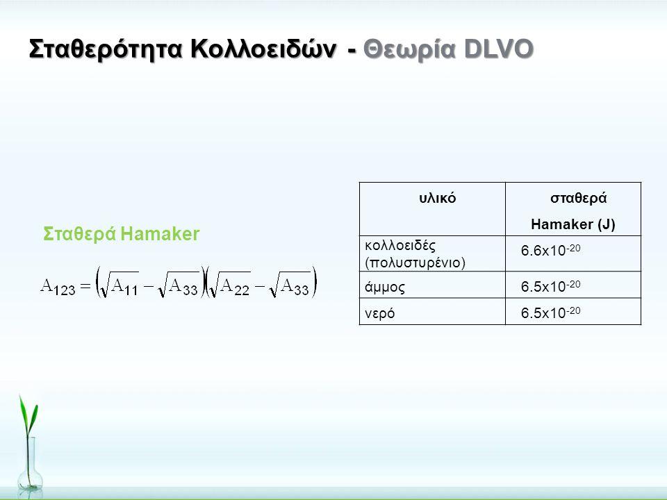υλικό σταθερά Hamaker (J) κολλοειδές (πολυστυρένιο) 6.6x10 -20 άμμος6.5x10 -20 νερό6.5x10 -20 Σταθερά Hamaker Σταθερότητα Κολλοειδών - Θεωρία DLVO
