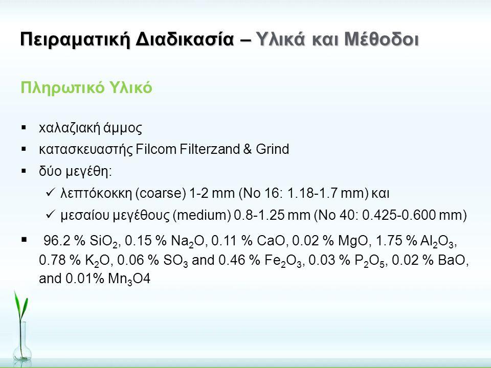 Πληρωτικό Υλικό  xαλαζιακή άμμος  κατασκευαστής Filcom Filterzand & Grind  δύο μεγέθη:  λεπτόκοκκη (coarse) 1-2 mm (No 16: 1.18-1.7 mm) και  μεσα