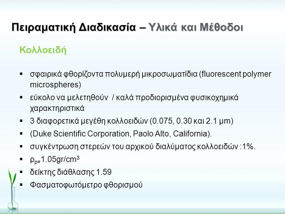 Κολλοειδή  σφαιρικά φθορίζοντα πολυμερή μικροσωματίδια (fluorescent polymer microspheres)  εύκολο να μελετηθούν / καλά προδιορισμένα φυσικοχημικά χα