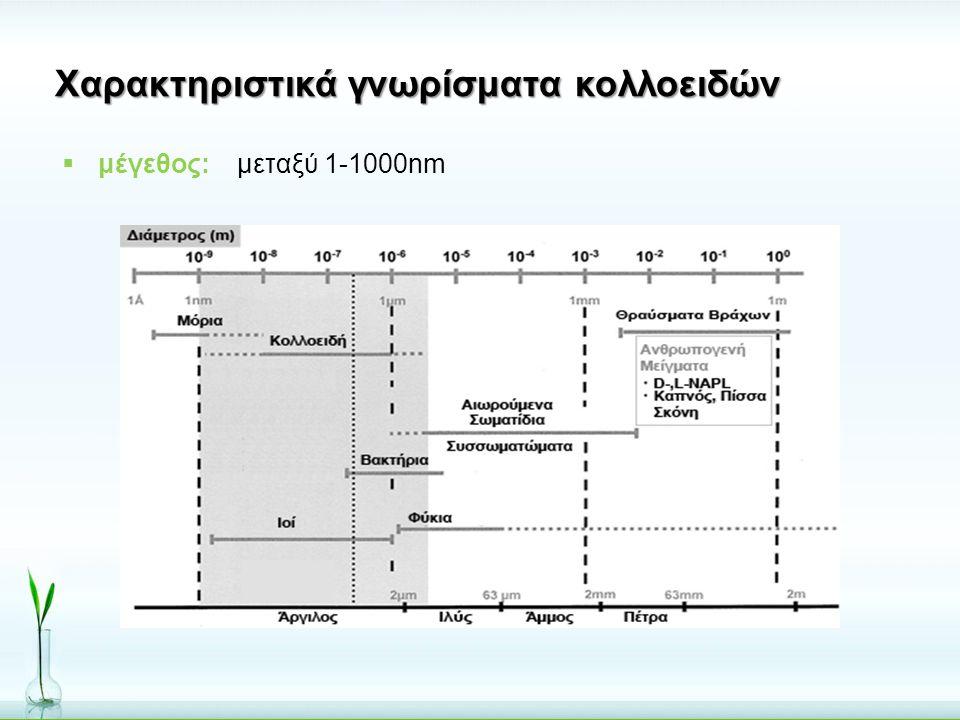  μέγεθος: μεταξύ 1-1000nm Χαρακτηριστικά γνωρίσματα κολλοειδών
