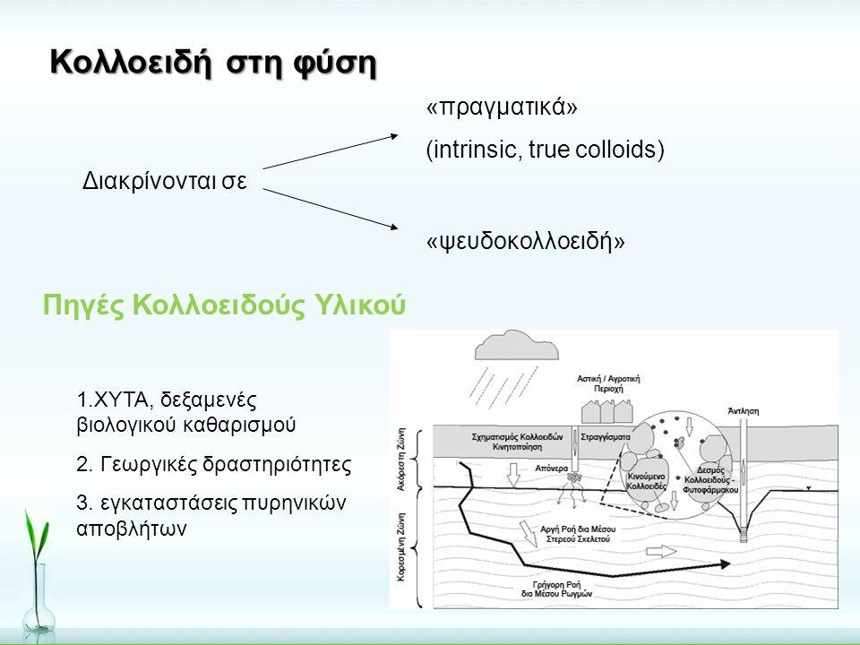 Κολλοειδή στη φύση Διακρίνονται σε «πραγματικά» (intrinsic, true colloids) «ψευδοκολλοειδή» Πηγές Κολλοειδούς Υλικού 1.ΧΥΤΑ, δεξαμενές βιολογικού καθα