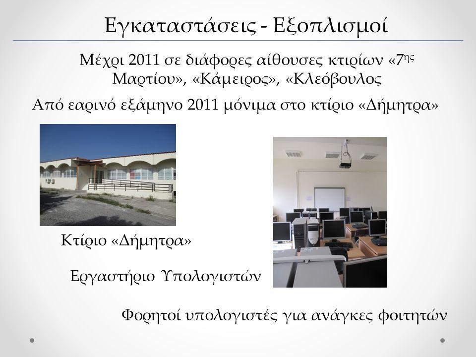 Εγκαταστάσεις - Εξοπλισμοί Μέχρι 2011 σε διάφορες αίθουσες κτιρίων «7 ης Μαρτίου», «Κάμειρος», «Κλεόβουλος Από εαρινό εξάμηνο 2011 μόνιμα στο κτίριο «Δήμητρα» Κτίριο «Δήμητρα» Εργαστήριο Υπολογιστών Φορητοί υπολογιστές για ανάγκες φοιτητών