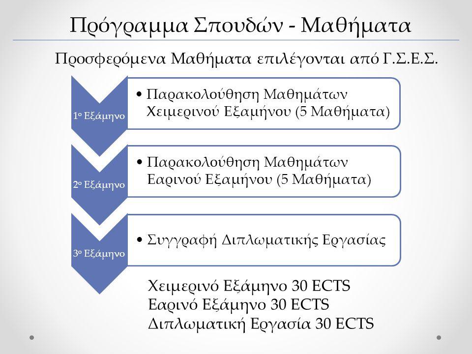 Πρόγραμμα Σπουδών - Μαθήματα 1 ο Εξάμηνο •Παρακολούθηση Μαθημάτων Χειμερινού Εξαμήνου (5 Μαθήματα) 2 ο Εξάμηνο •Παρακολούθηση Μαθημάτων Εαρινού Εξαμήνου (5 Μαθήματα) 3 ο Εξάμηνο •Συγγραφή Διπλωματικής Εργασίας Χειμερινό Εξάμηνο 30 ECTS Εαρινό Εξάμηνο 30 ECTS Διπλωματική Εργασία 30 ECTS Προσφερόμενα Μαθήματα επιλέγονται από Γ.Σ.Ε.Σ.