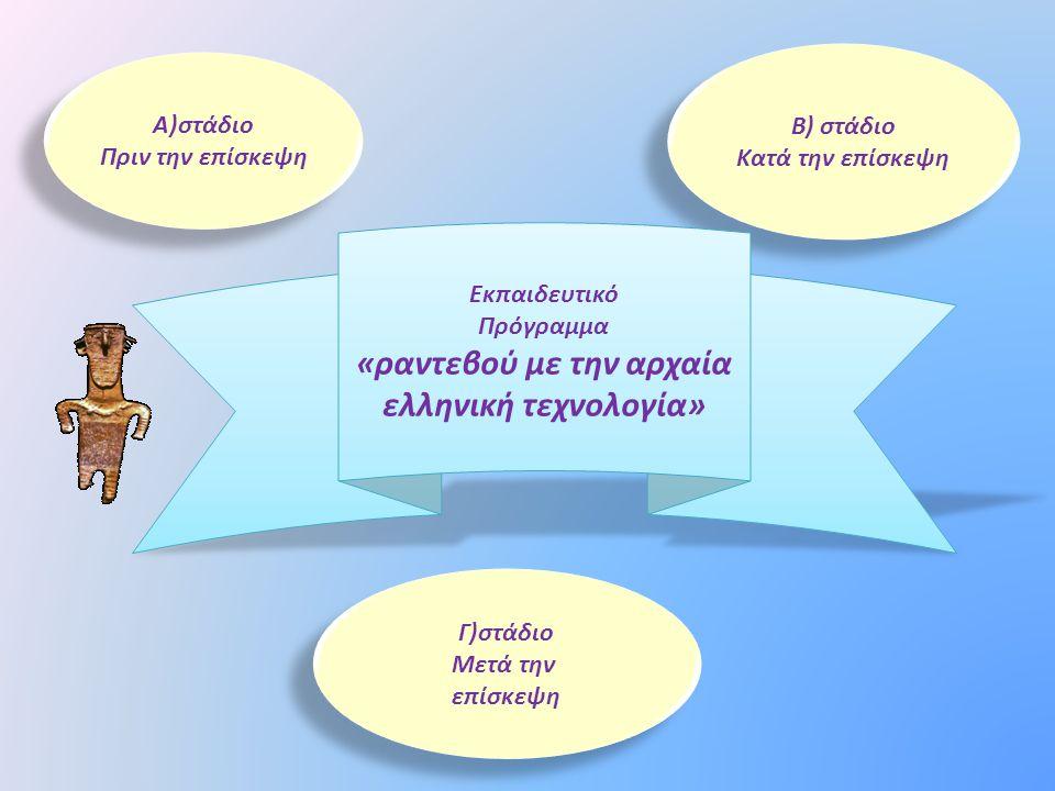 Α)στάδιο Πριν την επίσκεψη Α)στάδιο Πριν την επίσκεψη Β) στάδιο Κατά την επίσκεψη Β) στάδιο Κατά την επίσκεψη Γ)στάδιο Μετά την επίσκεψη Γ)στάδιο Μετά