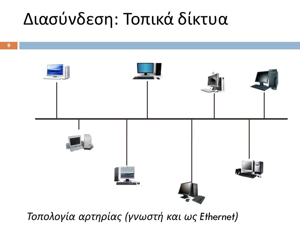 Διασύνδεση : Τοπικά δίκτυα 9 Τοπολογία αρτηρίας ( γνωστή και ως Ethernet)