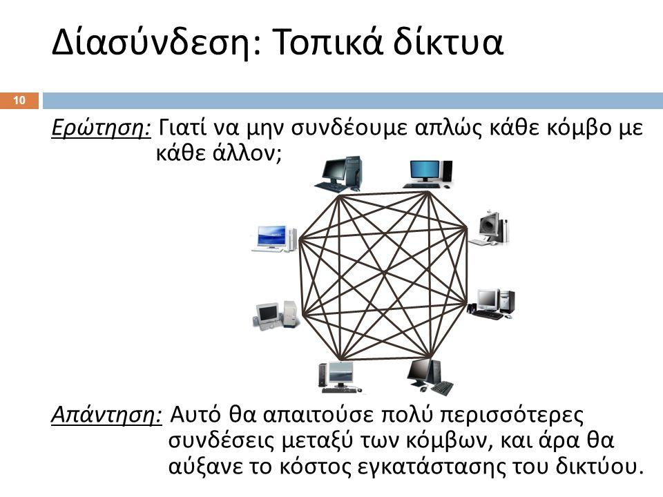 Δίασύνδεση : Τοπικά δίκτυα 10 Ερώτηση : Γιατί να μην συνδέουμε απλώς κάθε κόμβο με κάθε άλλον ; Απάντηση : Αυτό θα απαιτούσε πολύ περισσότερες συνδέσε