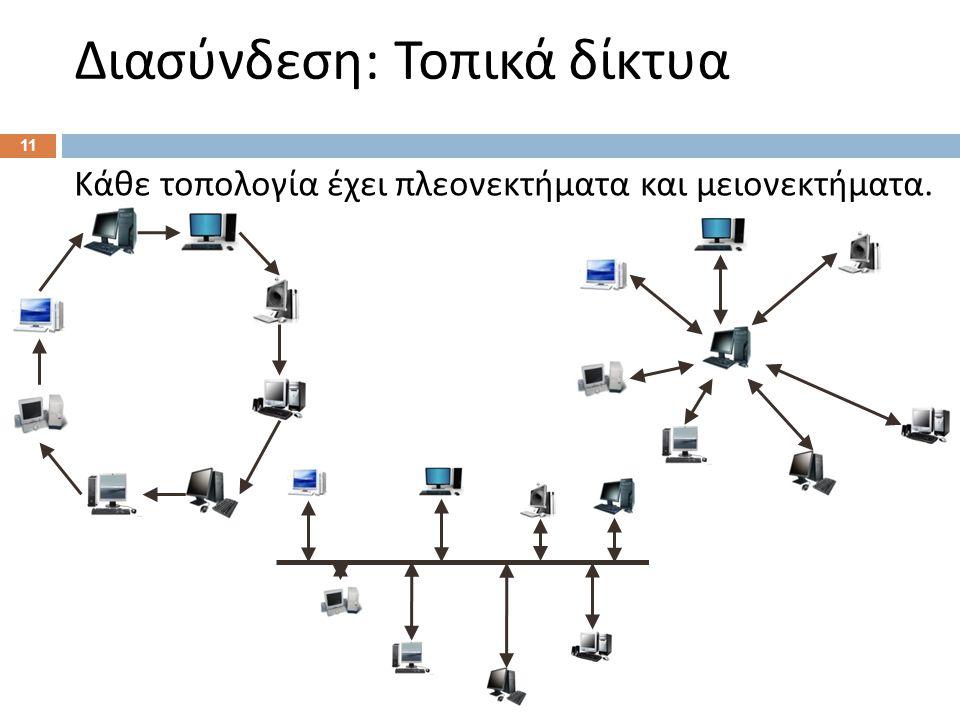 Κάθε τοπολογία έχει πλεονεκτήματα και μειονεκτήματα. Διασύνδεση : Τοπικά δίκτυα 11
