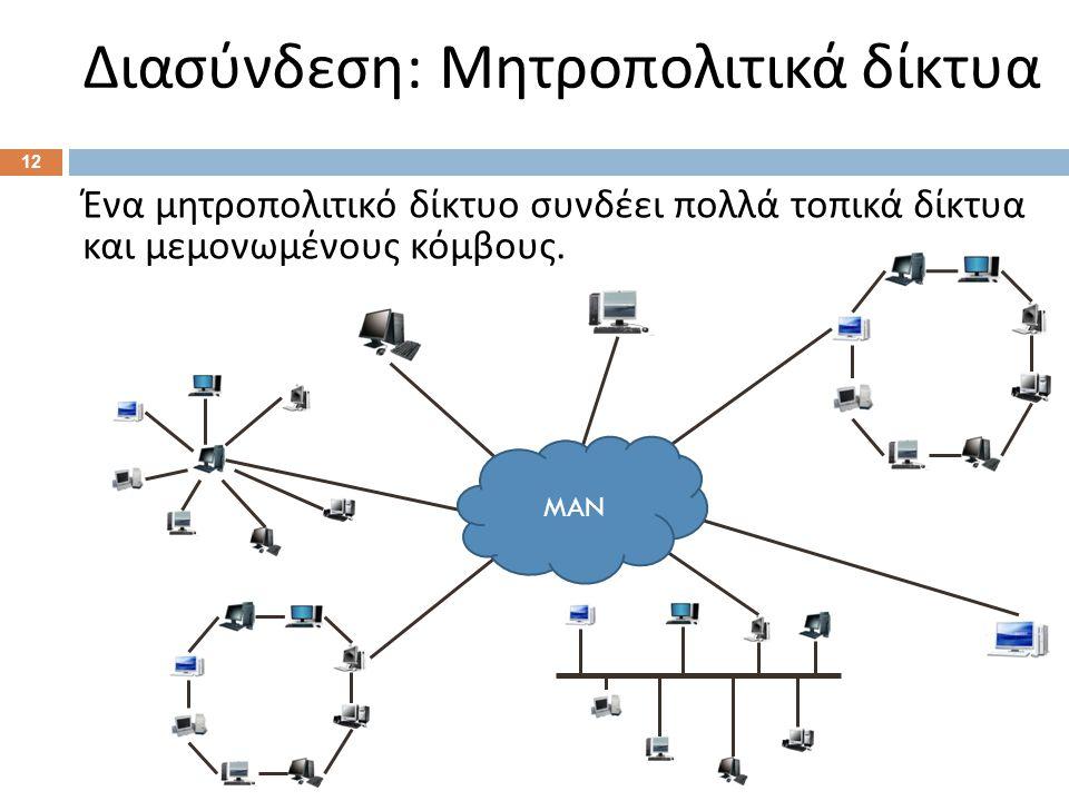 Ένα μητροπολιτικό δίκτυο συνδέει πολλά τοπικά δίκτυα και μεμονωμένους κόμβους. Διασύνδεση : Μητροπολιτικά δίκτυα 12 MAN
