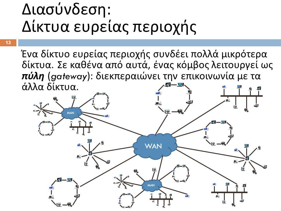 Ένα δίκτυο ευρείας περιοχής συνδέει πολλά μικρότερα δίκτυα.