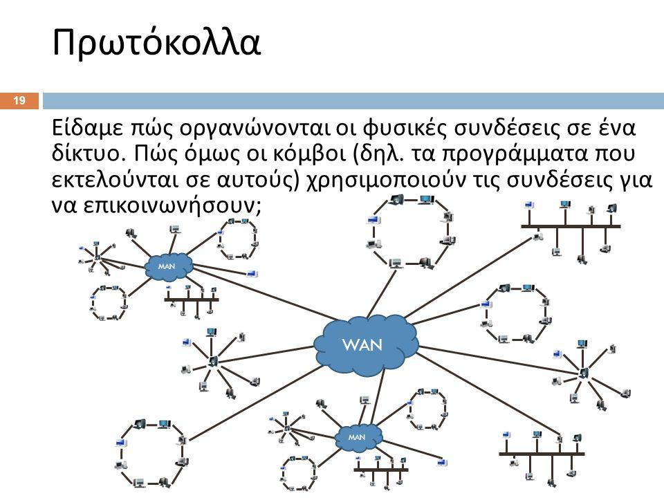 Είδαμε πώς οργανώνονται οι φυσικές συνδέσεις σε ένα δίκτυο. Πώς όμως οι κόμβοι ( δηλ. τα προγράμματα που εκτελούνται σε αυτούς ) χρησιμοποιούν τις συν