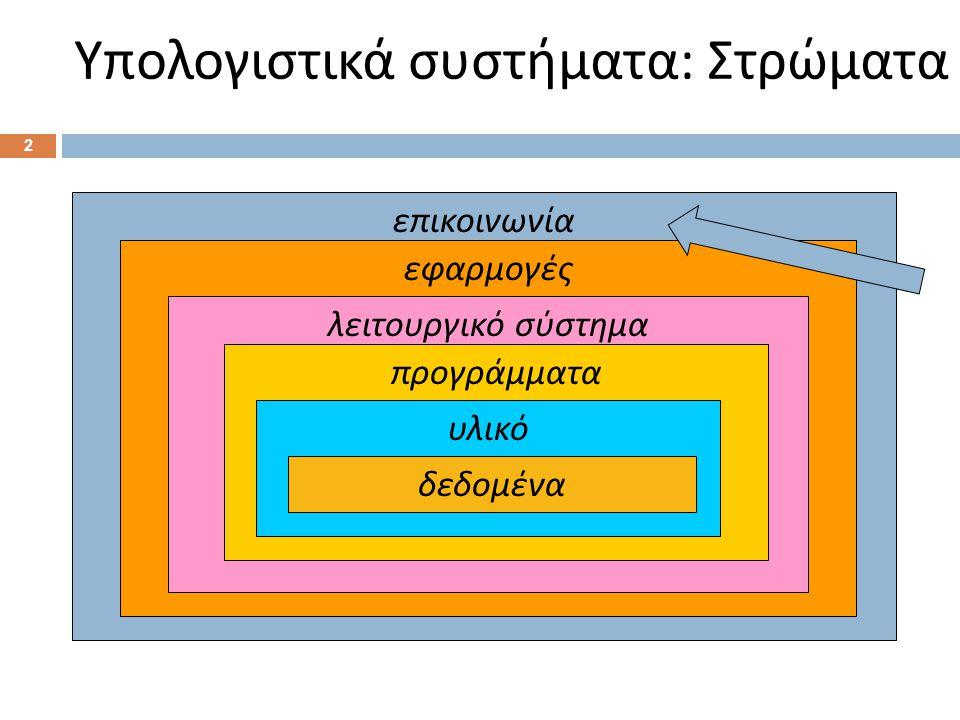 Υπολογιστικά συστήματα : Στρώματα 4 επικοινωνία εφαρμογές λειτουργικό σύστημα προγράμματα υλικό δεδομένα 2