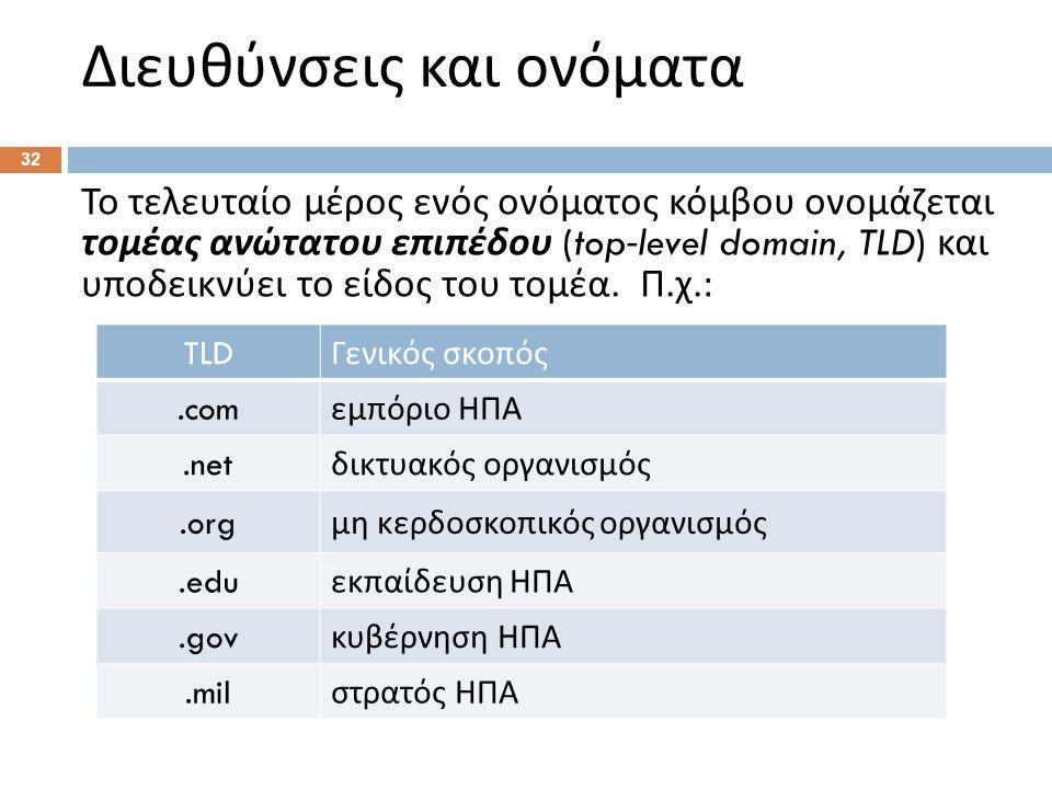 Διευθύνσεις και ονόματα 32 Το τελευταίο μέρος ενός ονόματος κόμβου ονομάζεται τομέας ανώτατου επιπέδου (top-level domain, TLD) και υποδεικνύει το είδος του τομέα.