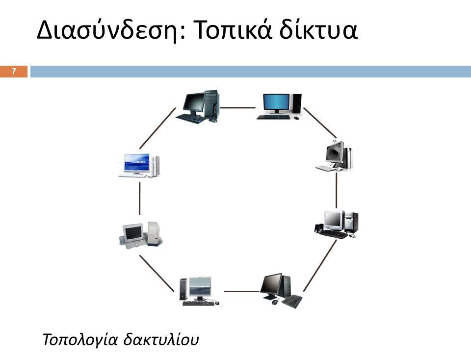 Διασύνδεση : Τοπικά δίκτυα 7 Τοπολογία δακτυλίου