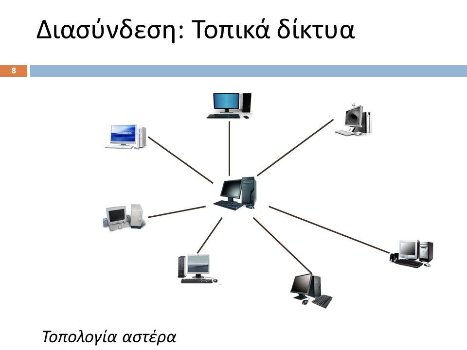 Διασύνδεση : Τοπικά δίκτυα 8 Τοπολογία αστέρα