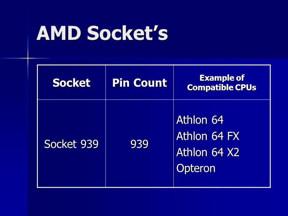 AMD Socket's Socket Pin Count Example of Compatible CPUs Socket 939 939 Athlon 64 Athlon 64 FX Athlon 64 X2 Opteron