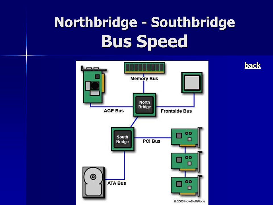 Northbridge - Southbridge Bus Speed back