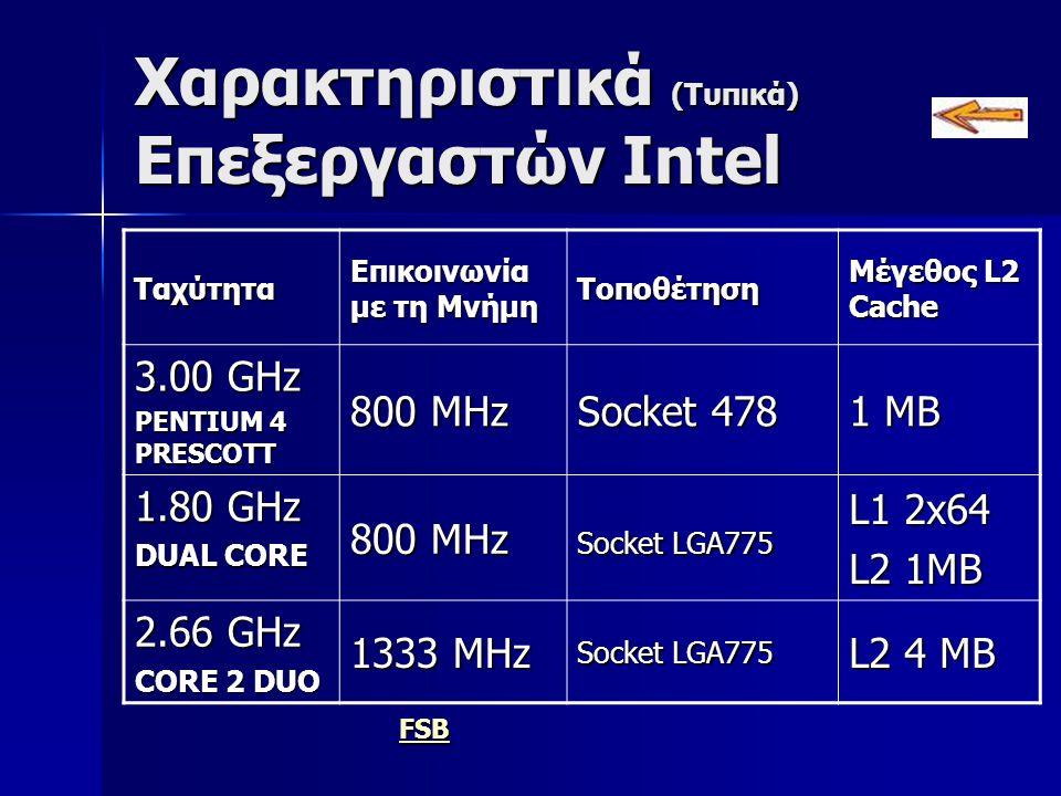 Χαρακτηριστικά (Τυπικά) Επεξεργαστών Intel Ταχύτητα Επικοινωνία με τη Μνήμη Τοποθέτηση Μέγεθος L2 Cache 3.00 GHz PENTIUM 4 PRESCOTT 800 MHz Socket 478 1 MB 1.80 GHz DUAL CORE 800 MHz Socket LGA775 L1 2x64 L2 1MB 2.66 GHz CORE 2 DUO 1333 MHz Socket LGA775 L2 4 MB FSB