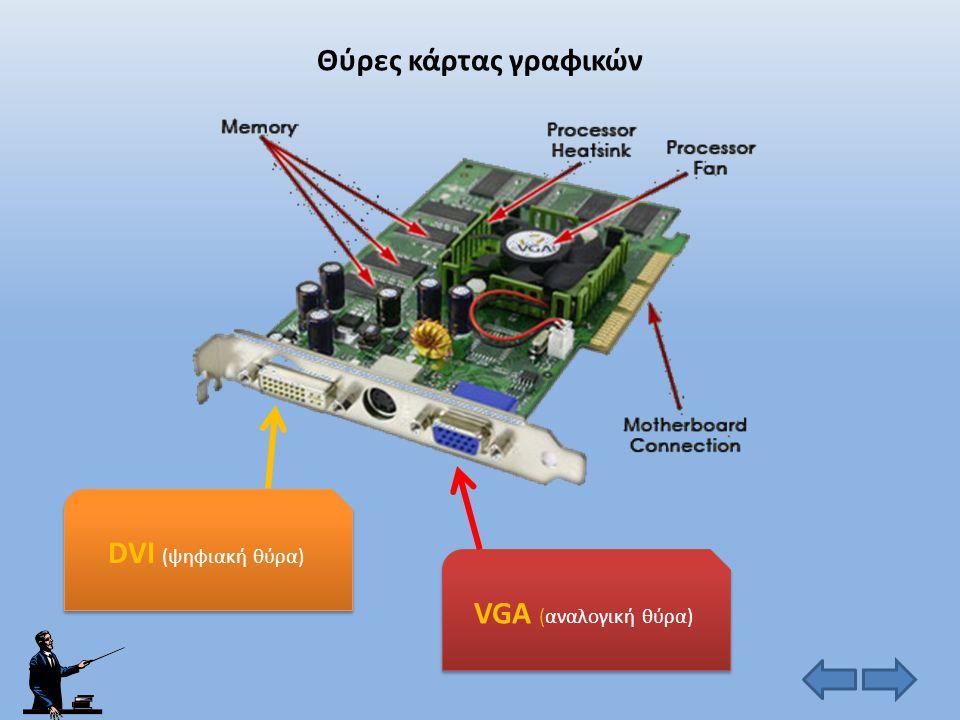 Οι θύρες της μητρικής πλακέτας Θύρες από κυκλώματα γραφικών και ήχου ενσωματωμένα στη μητρική πλακέτα RJ-45 Gigabit LAN Port: Θύρα από κύκλωμα κάρτας