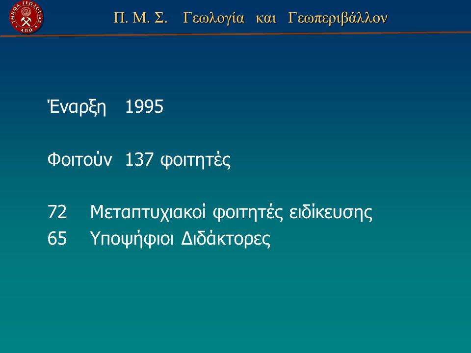 Π. Μ. Σ. Γεωλογία και Γεωπεριβάλλον Έναρξη 1995 Φοιτούν 137 φοιτητές 72 Μεταπτυχιακοί φοιτητές ειδίκευσης 65 Υποψήφιοι Διδάκτορες