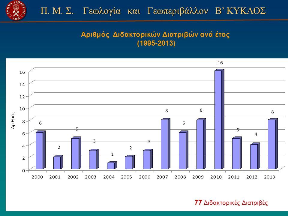 Π. Μ. Σ. Γεωλογία και Γεωπεριβάλλον Β' ΚΥΚΛΟΣ Αριθμός Διδακτορικών Διατριβών ανά έτος (1995-2013) 77 Διδακτορικές Διατριβές