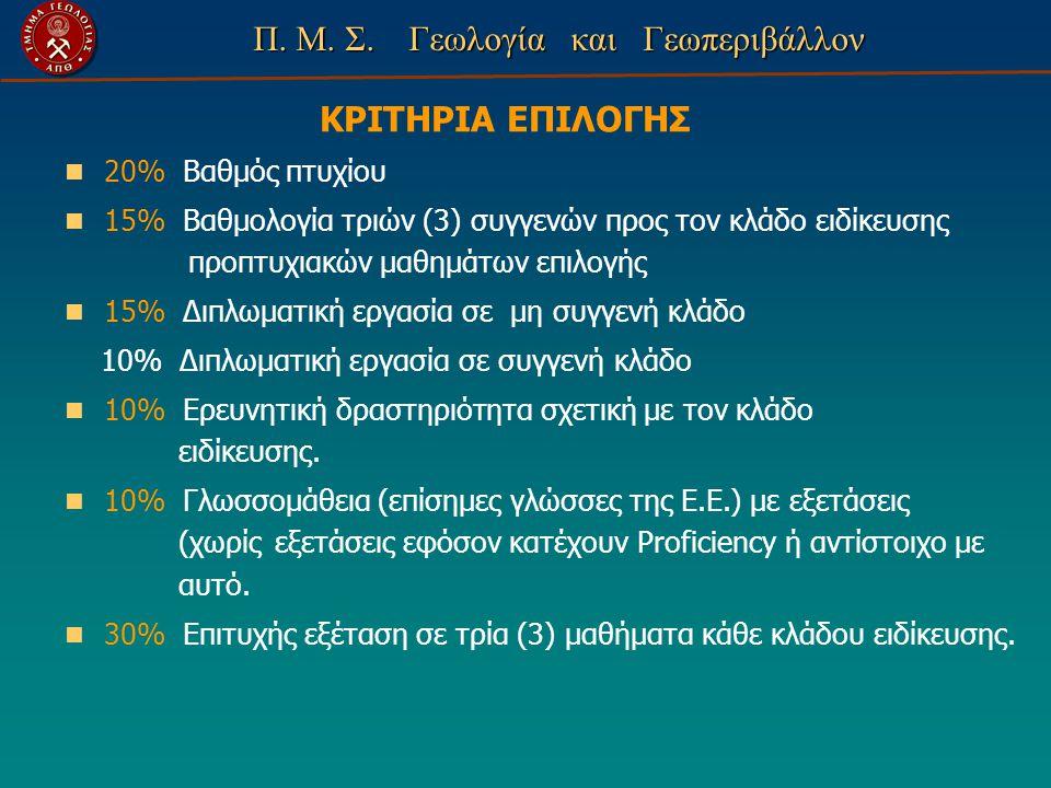 Π.Μ. Σ. Γεωλογία και Γεωπεριβάλλον Για τη λήψη του Μ.Δ.Ε.