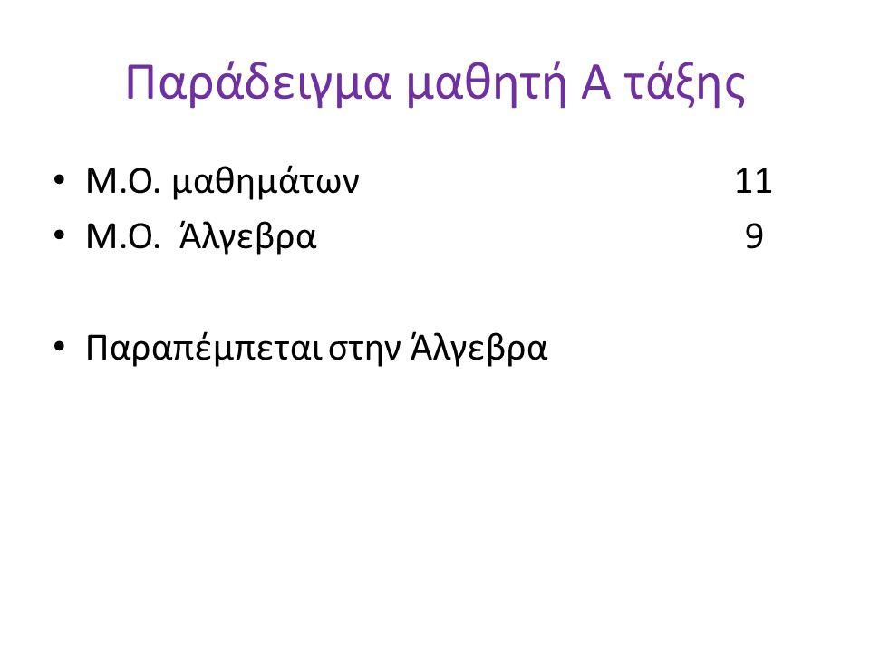 Παράδειγμα μαθητή Α τάξης • Μ.Ο. μαθημάτων 11 • Μ.Ο. Άλγεβρα 9 • Παραπέμπεται στην Άλγεβρα
