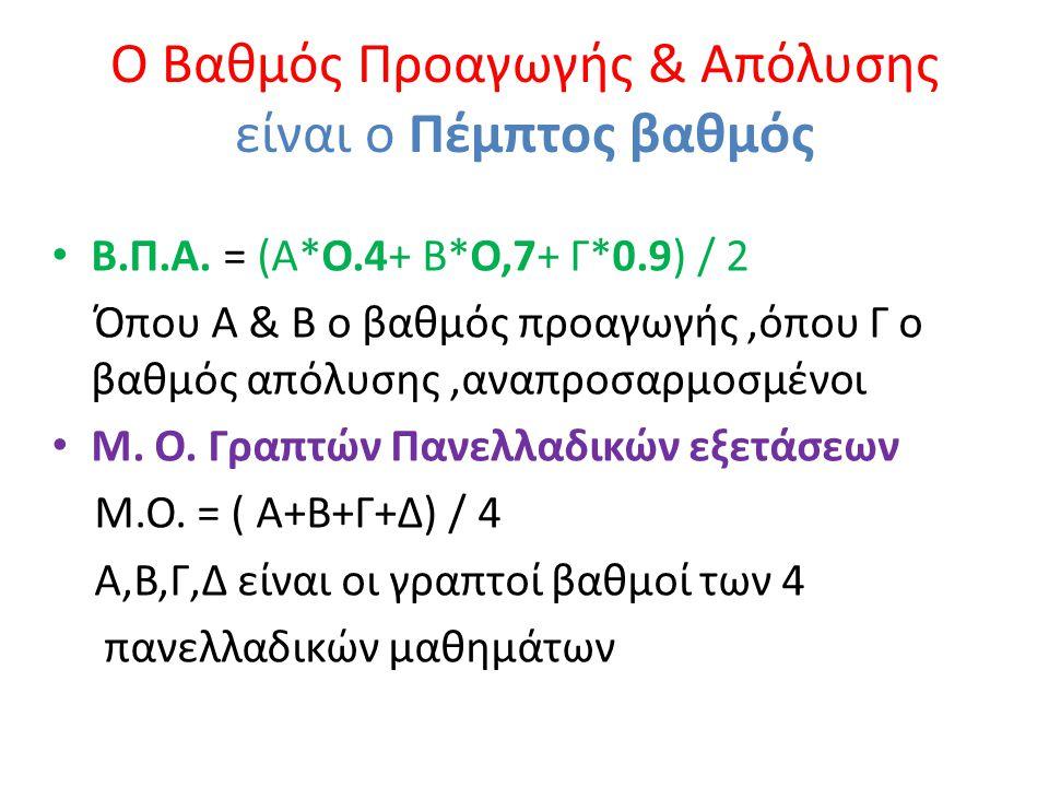 Ο Βαθμός Προαγωγής & Απόλυσης είναι ο Πέμπτος βαθμός • Β.Π.Α. = (Α*Ο.4+ Β*Ο,7+ Γ*0.9) / 2 Όπου Α & Β ο βαθμός προαγωγής,όπου Γ ο βαθμός απόλυσης,αναπρ