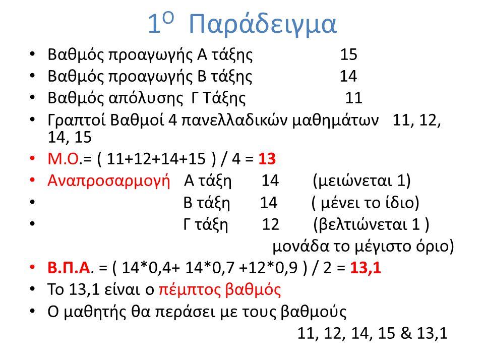 1 Ο Παράδειγμα • Βαθμός προαγωγής Α τάξης 15 • Βαθμός προαγωγής Β τάξης 14 • Βαθμός απόλυσης Γ Τάξης 11 • Γραπτοί Βαθμοί 4 πανελλαδικών μαθημάτων 11,