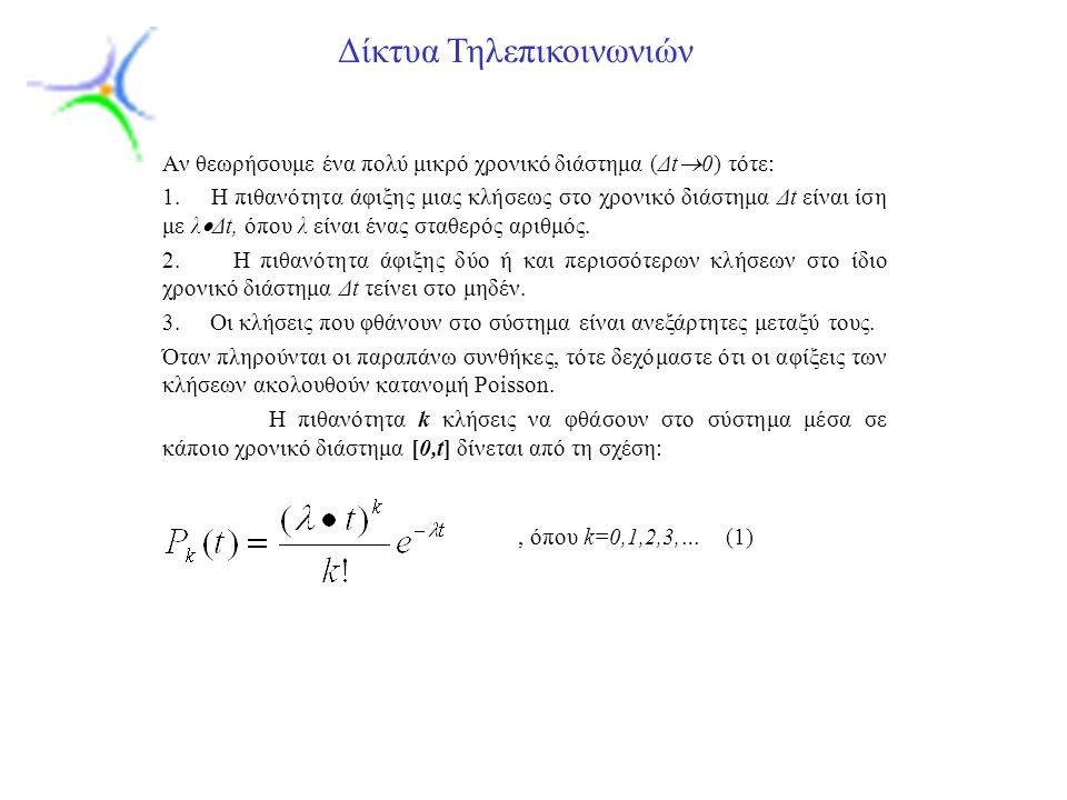 Slide 11, όπου k=0,1,2,3,… (1) Δίκτυα Τηλεπικοινωνιών Aν θεωρήσουμε ένα πολύ μικρό χρονικό διάστημα (Δt  0) τότε: 1.
