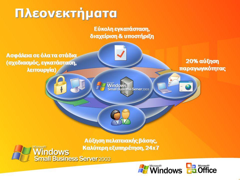 20% αύξηση παραγωγικότητας Ασφάλεια σε όλα τα στάδια (σχεδιασμός, εγκατάσταση, λειτουργία) Εύκολη εγκατάσταση, διαχείριση & υποστήριξη Αύξηση πελατεια