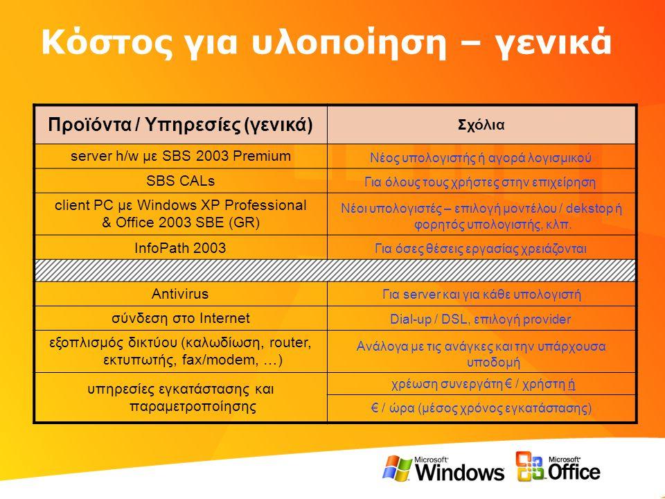Προϊόντα / Υπηρεσίες (γενικά) Σχόλια server h/w με SBS 2003 Premium Νέος υπολογιστής ή αγορά λογισμικού SBS CALs Για όλους τους χρήστες στην επιχείρησ