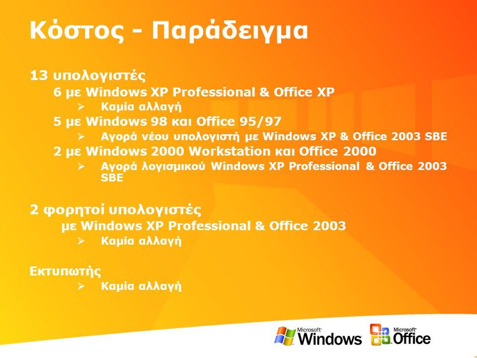 Κόστος - Παράδειγμα 13 υπολογιστές 6 με Windows XP Professional & Office XP  Καμία αλλαγή 5 με Windows 98 και Office 95/97  Αγορά νέου υπολογιστή με