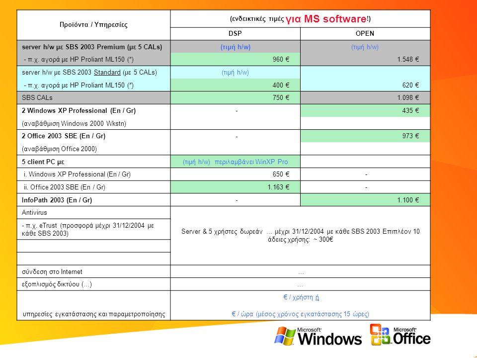 Προϊόντα / Υπηρεσίες (ενδεικτικές τιμές για MS software !) DSPOPEN server h/w με SBS 2003 Premium (με 5 CALs)(τιμή h/w) - π.χ. αγορά με HP Proliant ML