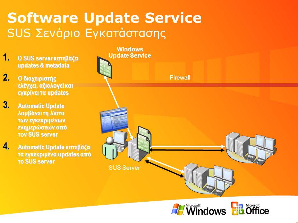 Software Update Service SUS Σενάριο Εγκατάστασης SUS Server 1. Ο SUS server κατεβάζει updates & metadata 3. Automatic Update λαμβάνει τη λίστα των εγκ