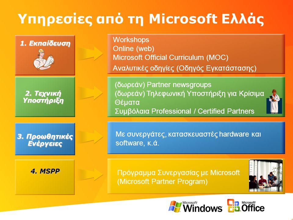 (δωρεάν) Partner newsgroups (δωρεάν) Τηλεφωνική Υποστήριξη για Κρίσιμα Θέματα Συμβόλαια Professional / Certified Partners Workshops Online (web) Micro
