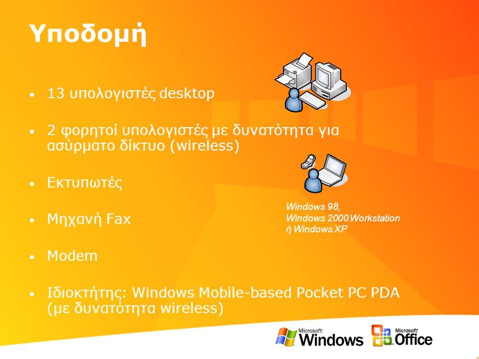 Υποδομή • 13 υπολογιστές desktop • 2 φορητοί υπολογιστές με δυνατότητα για ασύρματο δίκτυο (wireless) • Εκτυπωτές • Μηχανή Fax • Modem • Ιδιοκτήτης: W