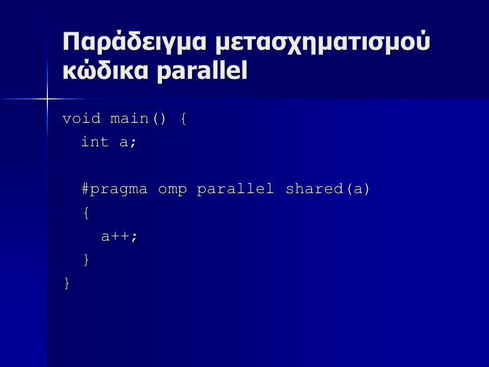 Παράδειγμα μετασχηματισμού κώδικα parallel void main() { int a; #pragma omp parallel shared(a) { a++; a++; }}